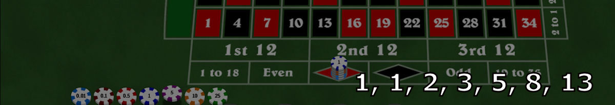 Fibonacciho systém rulety